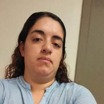 mariselacortez_Iowa_Single_Female