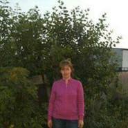 sveta4ka1112's profile photo