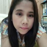 jenuhda's profile photo