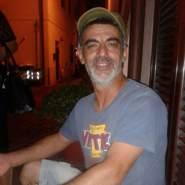 leocicchirillo's profile photo