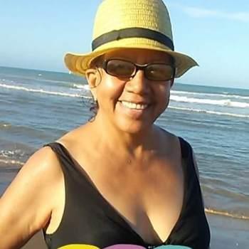 naya_aguirre1959_Louisiana_Single_Female