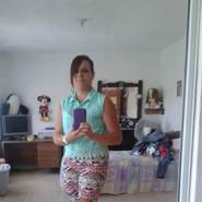 migdalia9's profile photo