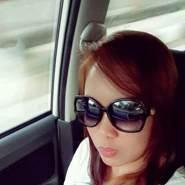 Kin_Titi's profile photo