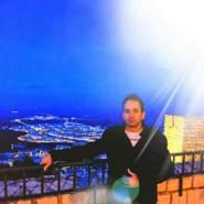 juanantoniohayagomez's profile photo