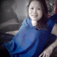 vituong3's profile photo