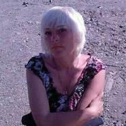 lubovganuk's profile photo