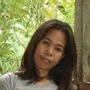zenaidafelicitasmala's profile photo