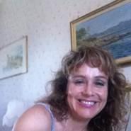 mirellaconsigliere's profile photo
