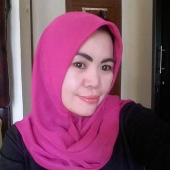 yunitaerva_Lampung_Single_Female