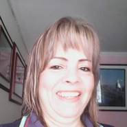 margaritavalenc3's profile photo
