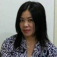 alviandewi's profile photo