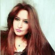 WendyPC's profile photo