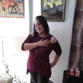 desilucionadadeamore_Pennsylvania_Single_Female