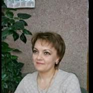 lanacherneckij's profile photo
