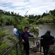 iruzawibowo's profile photo