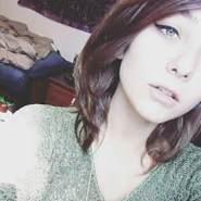 abrilitan's profile photo