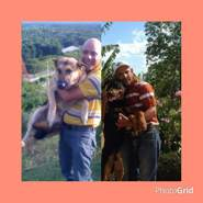 luisnolbertocamposor's profile photo