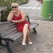 alecuveronica's profile photo