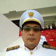 thammajuksuphan's profile photo