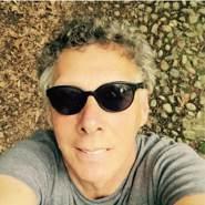 robertoj24's profile photo