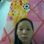 loihoang507's profile photo