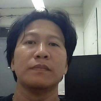 cemakutae_Chanthaburi_Độc thân_Nam