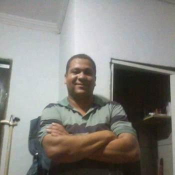 ismaelxavier8_Sao Paulo_Ελεύθερος_Άντρας