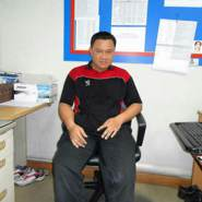 user_fkay076's profile photo