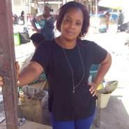 brigitteagnes's profile photo