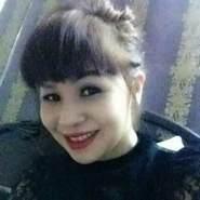 bongyeu9's profile photo