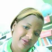 inocenciagalvez1's profile photo