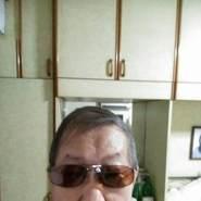 mengtongthomaslim's profile photo