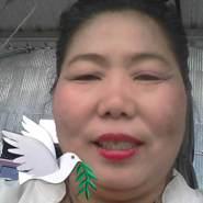 user_uo459's profile photo