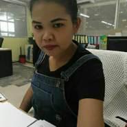 kannikajankunsuwanic's profile photo
