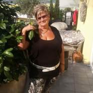rosisteiner's profile photo