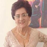 noemirodriguez14's profile photo