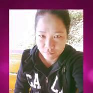 chortipnunmuang1's profile photo
