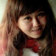 nattikawachiraaphon's profile photo