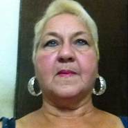 sylviarivera1's profile photo