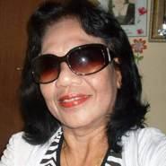 evapenuliar's profile photo