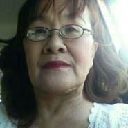 tomitomi585158's profile photo