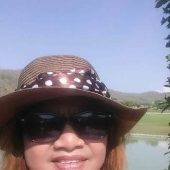 user_gmh41583_Prachuap Khiri Khan_Độc thân_Nữ