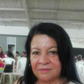 nancyvalenciaj_Valle Del Cauca_Single_Female
