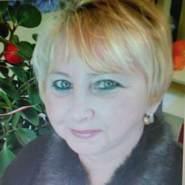 anipopa4's profile photo