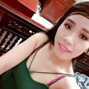 linhnguyen224's profile photo