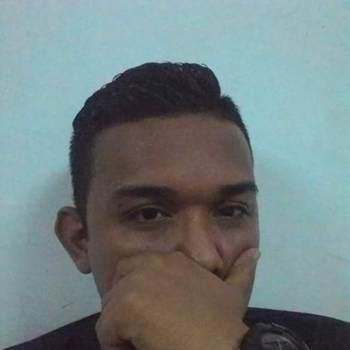aziz8504_Selangor_أعزب_الذكر