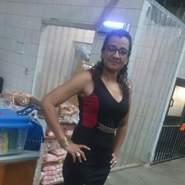 girasol's profile photo