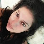 uraniabr's profile photo