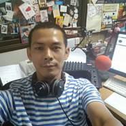 eak9599's profile photo