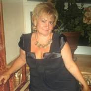 gdidhrjevwjsnskfh555's profile photo